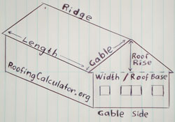 Roof pitch calculator learn to measure and calculate for How to figure out roof square footage