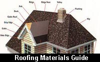 image of Roofing Materials